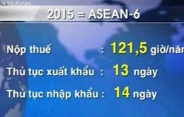 Việt Nam nỗ lực giảm thủ tục hành chính thuế và hải quan
