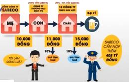 Lỗ hổng trong quy định pháp luật về thuế tiêu thụ đặc biệt