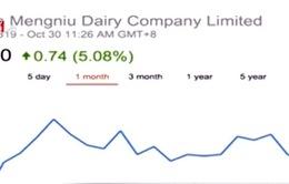 Cổ phiếu các công ty sữa và bỉm Trung Quốc tăng giá