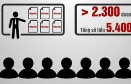 Hơn 300 công ty mua bán hóa đơn bỏ trốn