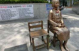 Cuộc họp trù bị Hội nghị Ngoại trưởng Nhật Bản – Hàn Quốc