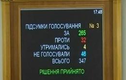 Ukraine thông qua luật trao quy chế đặc biệt cho miền Đông