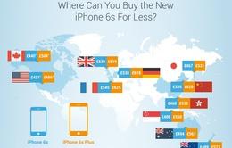 Khảo sát giá của iPhone 6S và iPhone 6S Plus trên thế giới