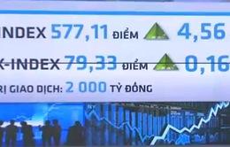 Thị trường chứng khoán Việt Nam phản ứng tích cực sau quyết định của FED