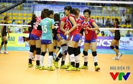 Thắng U23 Thái Lan, CLB Liêu Ninh khẳng định sức mạnh ứng viên