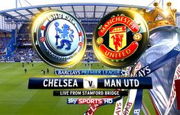 Lịch thi đấu vòng 25 NHA: Đón giao thừa cùng đại chiến Chelsea – Man Utd