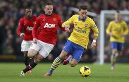 Những trận đấu sẽ quyết định ngôi vô địch Premier League 2015/16
