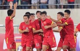 Bốc thăm VCK U19 châu Á: U19 Việt Nam rơi vào bảng đấu khó