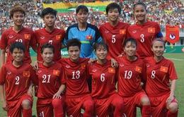 Năm 2018, ĐT nữ Việt Nam sẽ cạnh tranh suất dự World Cup 2019