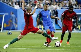 VIDEO EURO 2016: Xem lại trận chung kết Bồ Đào Nha 1-0 Pháp