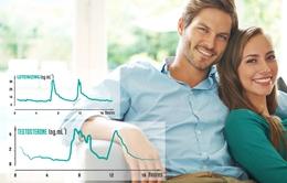 Bệnh lý tim mạch có quan hệ mật thiết với sức khỏe sinh lý?