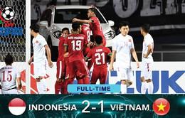HIGHLIGHT: Dứt điểm kém hiệu quả, ĐT Việt Nam thua sát nút ĐT Indonesia
