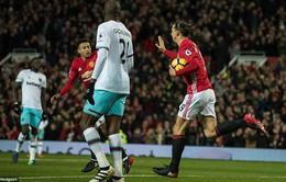 Man Utd 1-1 West Ham: Trận hòa vất vả