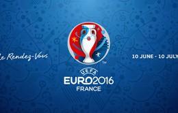 Lễ khai mạc EURO 2016: Những con số ấn tượng