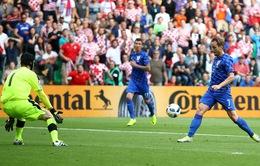 VIDEO EURO 2016: Rakitic dứt điểm tinh tế đánh bại Petr Cech