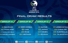 Lịch thi đấu Vòng chung kết giải vô địch U19 châu Á 2016 tại Bahrain