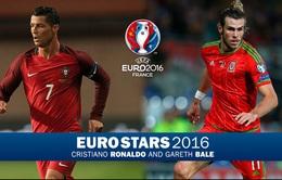 Dự kiến đội hình xuất phát hai trận bán kết EURO 2016