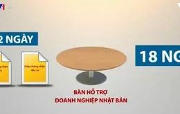 Bàn hỗ trợ giảm 80% thời gian cấp phép đầu tư tại Hưng Yên