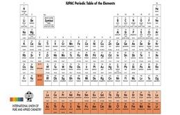 Bảng tuần hoàn hóa học chính thức bổ sung 4 nguyên tố mới