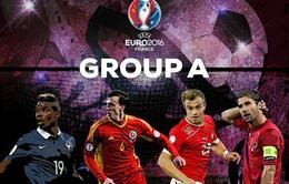 Euro 2016: Những ngôi sao được chờ đợi của các ĐT tại bảng A