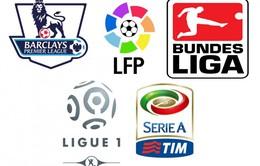 Lịch thi đấu và tường thuật trực tiếp bóng đá Tết Bính Thân 2016
