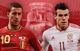 Lịch trực tiếp tứ kết EURO 2016 hôm nay: Xứ Wales – Bỉ (VTV3 & VTV3HD, VTV9)