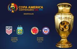 Lịch tường thuật trực tiếp BK Copa America 2016: Argentina có vượt ải chủ nhà?