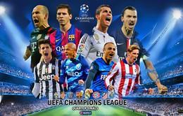 UEFA công bố 10 bàn thắng đẹp nhất Champions League 2015/16