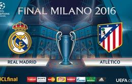 Derby Madrid tái hiện ở chung kết Champions League lần thứ 2 trong 3 năm
