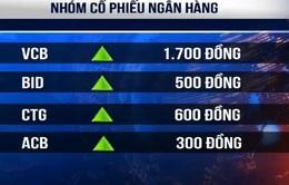 VN-Index bật tăng hơn 9 điểm, lấy lại mốc 535