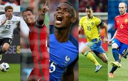 """Những dấu ấn nổi bật sau vòng bảng EURO 2016: Ít bàn thắng, các ngôi sao """"im tiếng"""""""
