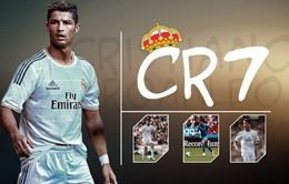 Mất công 15 giây, Ronaldo bỏ túi 1,1 triệu Euro
