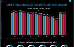 Nhu cầu tiết kiệm của người Việt ngày càng tăng cao