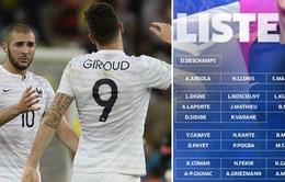 ĐT Pháp triệu tập đội hình: Quyết định bất ngờ của Deschamps