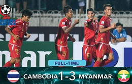 AFF Suzuki 2016, Myanmar 3-1 Campuchia: Chủ nhà thắng ấn tượng, Campuchia chính thức bị loại