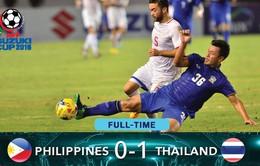 VIDEO AFF Cup 2016, Philippines 0 - 1 Thái Lan: Chiến thắng xứng đáng