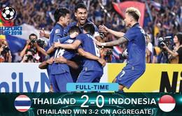 VIDEO: Xem lại trận chung kết lượt về AFF Cup 2016, Thái Lan 2-0 Indonesia