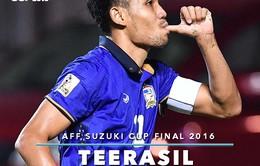 AFF Cup 2016: Teerasil Dangda giành danh hiệu Vua phá lưới