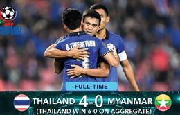 AFF Suzuki Cup 2016, Thái Lan 4–0 Myanmar: ĐKVĐ giành chiến thắng thuyết phục!