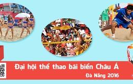 Lịch tường thuật trực tiếp Đại hội thể thao bãi biển châu Á 2016 trên sóng VTV