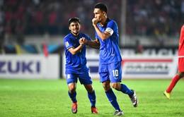 Teerasil Dangda hướng tới kỷ lục ghi bàn trong lịch sử AFF Cup