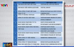 Vietnam Report công bố 1.000 doanh nghiệp nộp thuế lớn nhất năm 2016