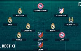 ĐHTB Champions League: ĐKVĐ Real Madrid chiếm phân nửa