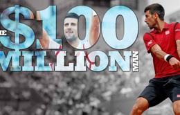 Djokovic cán mốc 100 triệu USD tiền thưởng