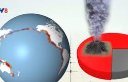 Động đất tại Ecuador và Nhật Bản có liên hệ với nhau?