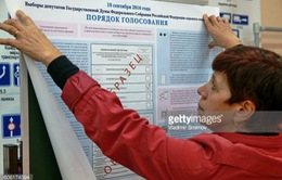 Tác động của cuộc bầu cử Duma Quốc gia tới nước Nga