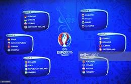 Euro 2016 - Vụ bội thu bất ngờ của giới kinh doanh cá độ châu Âu