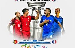 Chung kết EURO 2016, Pháp – Bồ Đào Nha: Thiên đường trước mặt! (2h00 ngày 11/7 trên VTV3 & VTV9)