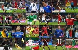 EURO 2016 và những con số thống kê thú vị sau vòng bảng