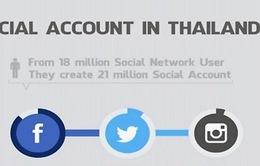 Thái Lan thắt chặt kiểm duyệt nội dung mạng xã hội